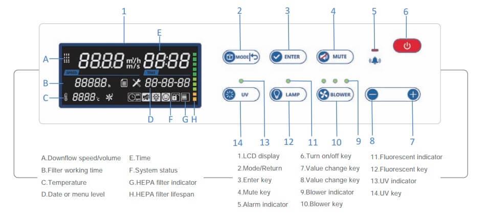 AlphaCean 1300  Interface
